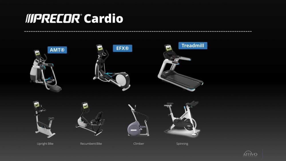 Làm thế nào để chọn đúng thiết bị cho phòng gym khách sạn? 3 Bước cơ bản cho nhà quản trị. 2